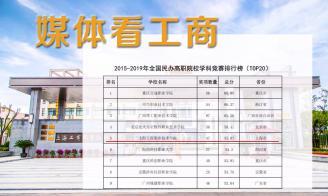 【媒体看工商】东风正劲,扬帆远航——记高速发展中的上海工商职